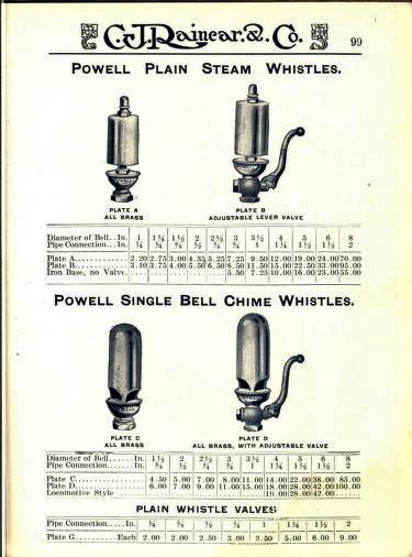 C. J. Rainear and Company 1953    2.jpg