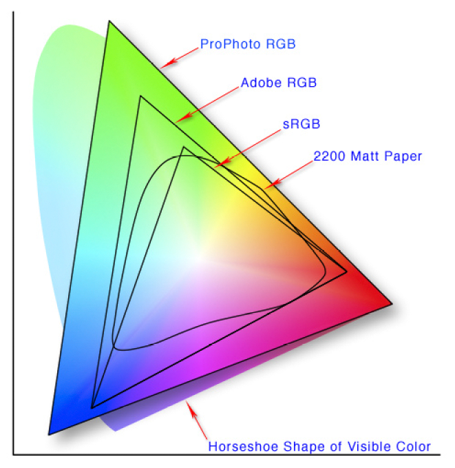 Colorspace.png