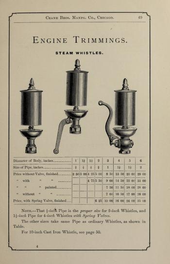 Crane 1878    3.jpg