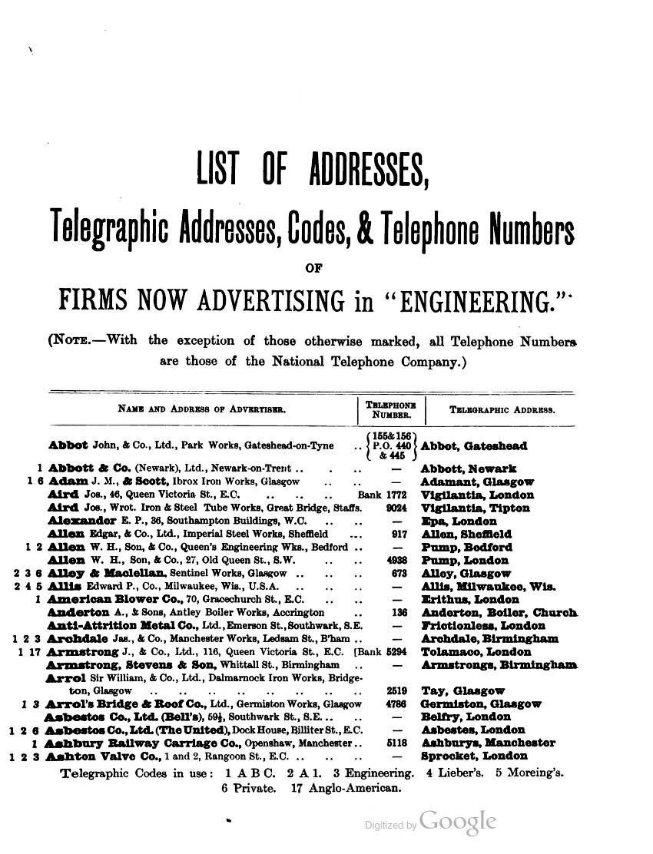 Engineering Directory No 28 1899_0052.jpg