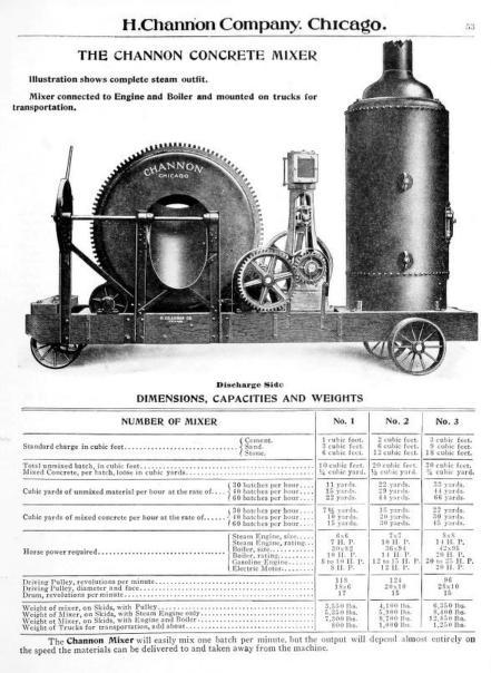 H Channon Co Catalog No 50 1910_0098.jpg