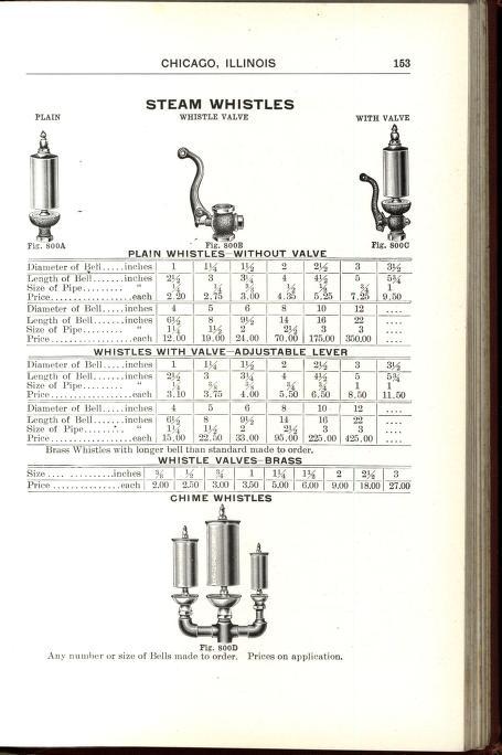 Illinois Malleable Iron Co 1916    2.jpg