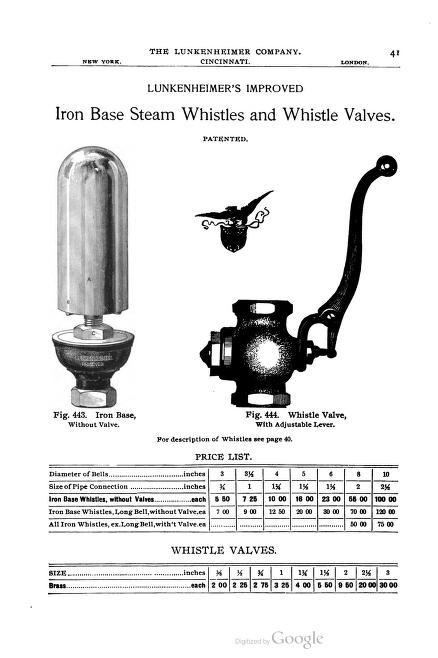 Lunkenheimer Co Catalogue 1895    2.jpg