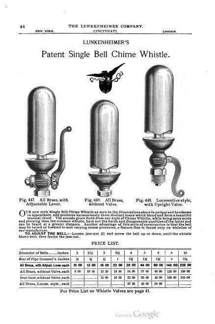 Lunkenheimer Co Catalogue 1895    5.jpg
