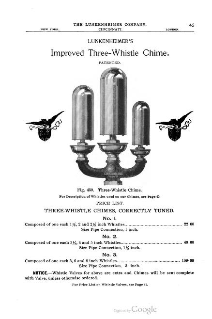 Lunkenheimer Co Catalogue 1895    6.jpg