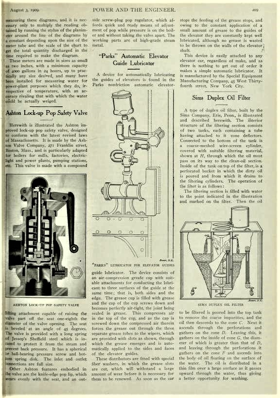 power  1909.jpg