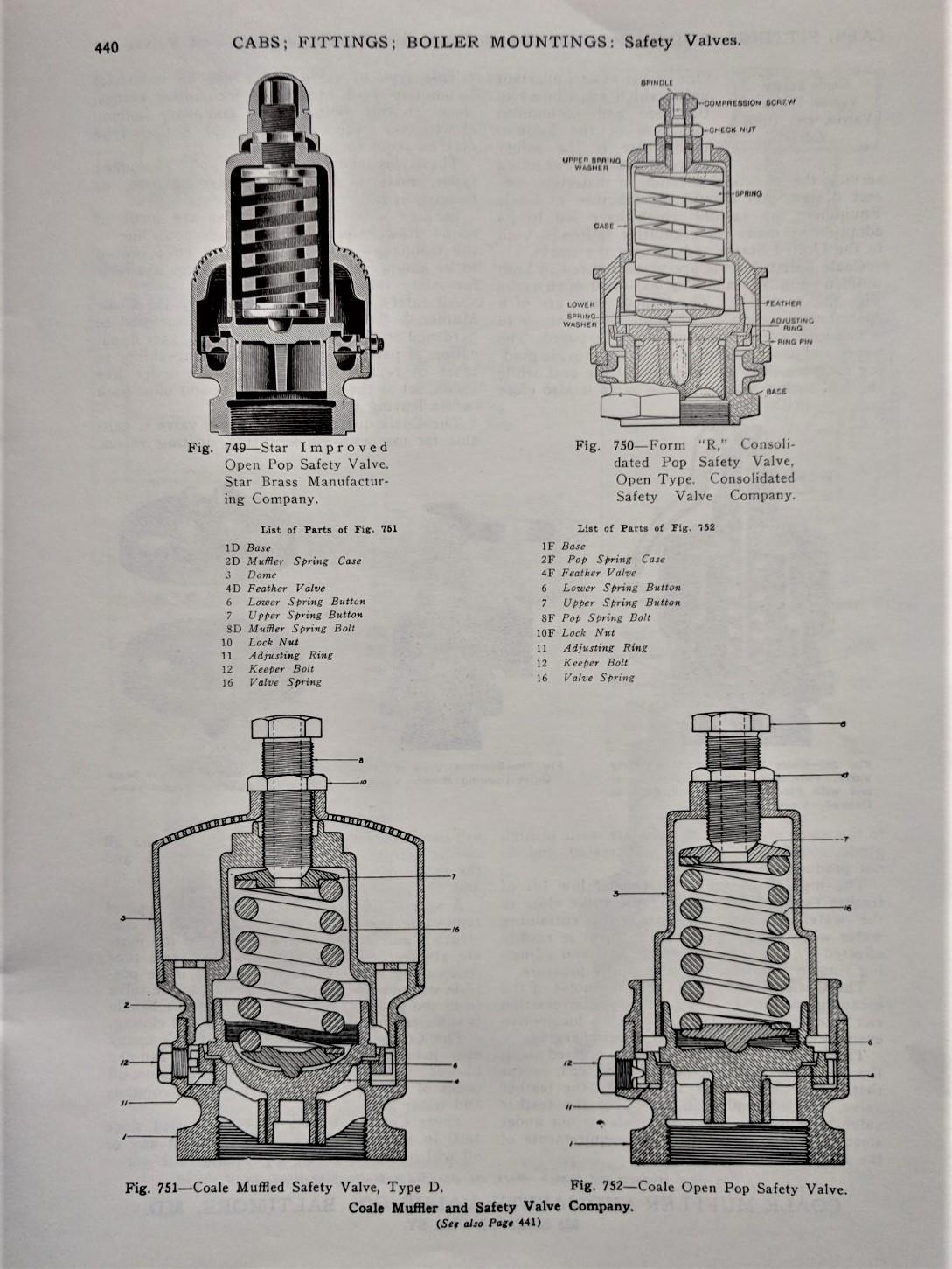 safety valve  C.jpg