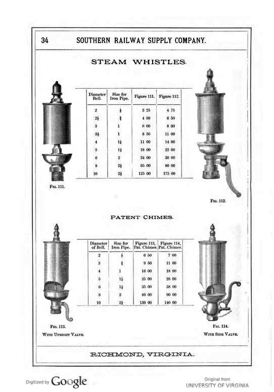 Southern Rwy Supply Co Catalogue 1893  whistles.jpg